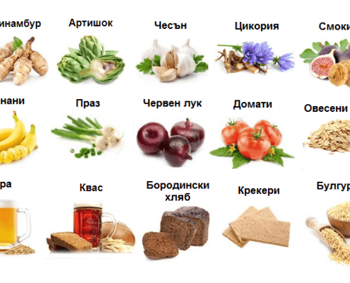 Храни богати на фрукто-олигозахариди FOS